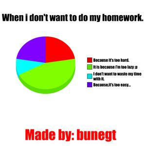 Reasons that homework is necessary